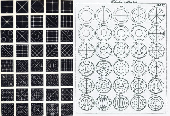 Rectangular and Circular Plate Chladni Patterns